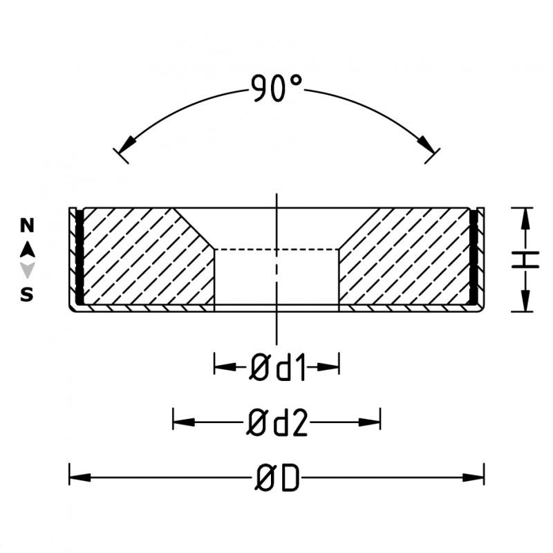 neodym topfmagnet 32x8 mm mit bohrung und senkung magnetsysteme mit bohrung und senkung. Black Bedroom Furniture Sets. Home Design Ideas